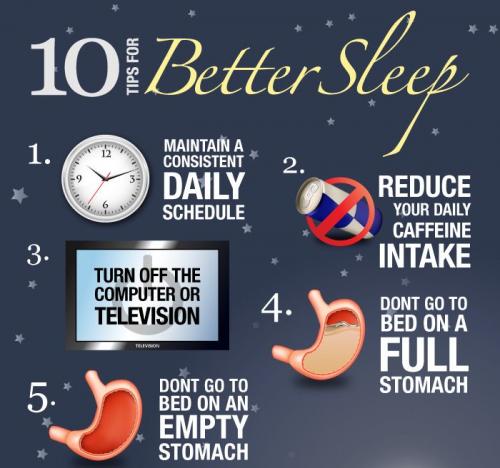 10 tipu pro lepsi spanek - infografika - nahled