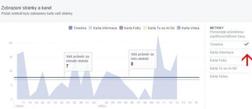 facebook statistiky