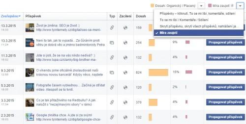 míra zaujetí facebook