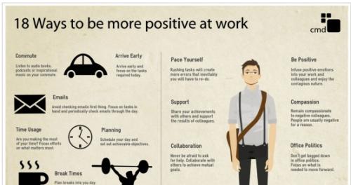 18_způsobů_jak_být_pozitivní_v_práci