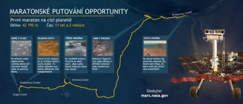 opportunity mars