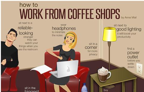 jak pracovat z kavárny
