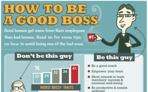 dobrý šéf
