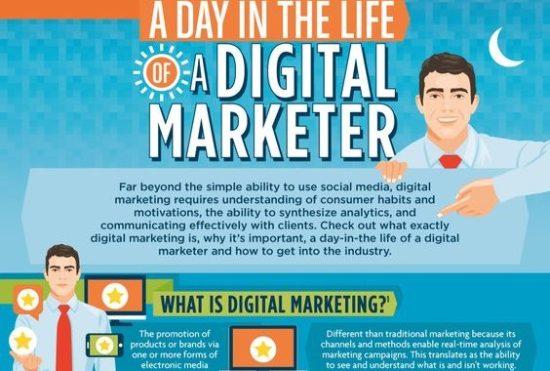 Den v životě digitálního marketéra – infografika