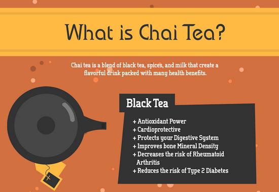 Proč podlehnout kouzlu chai tea?