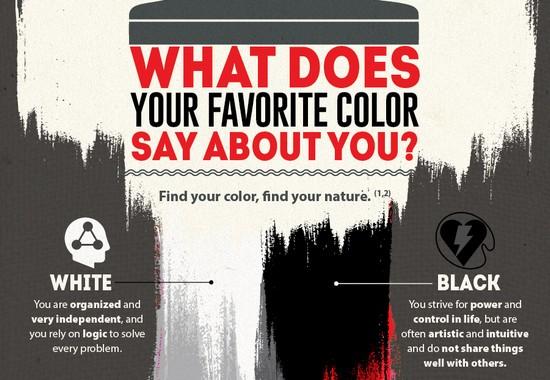 Co o vás prozradí oblíbená barva? – Infografika