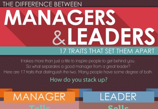 Manažer vs. vůdce či lídr – Infografika