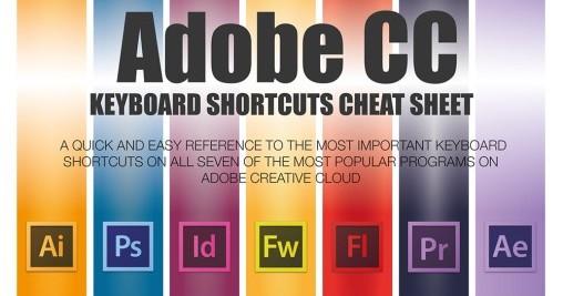 Tahák pro práci s Adobe CC se vám rozhodně může hodit – Infografika