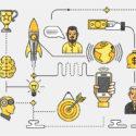 Obsahový Marketing (nejen) Pro Startupy