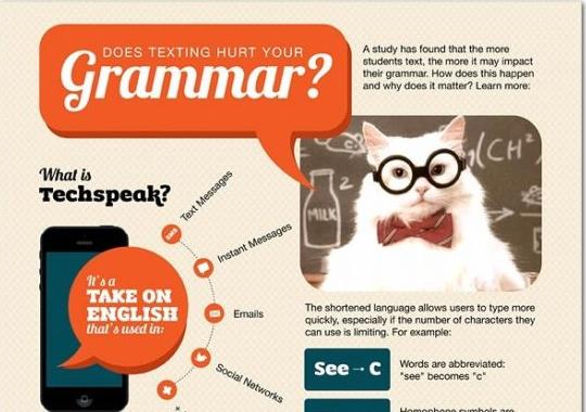 Jak online svět deformuje jazyk?