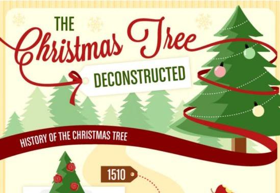 Jak vznikly vánoční stromečky?