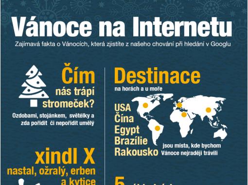 Vánoce na českém internetu.