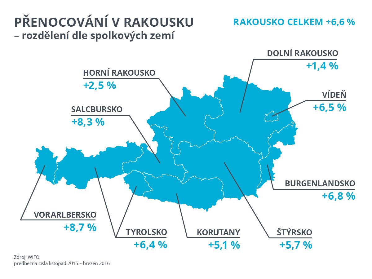 Ukázka infografiky s mapou.