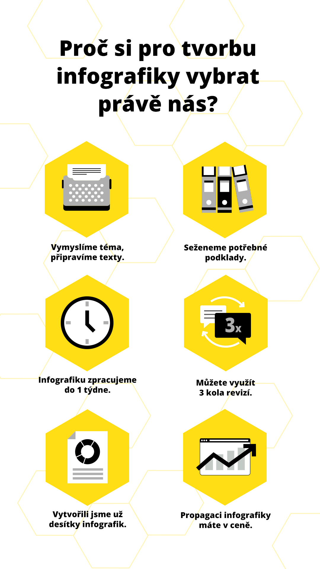 Proč si vybrat Včeliště pro tvorbu infografiky.