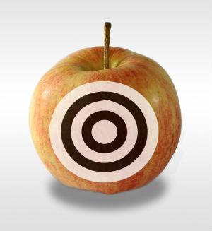 Základem obsahové strategie jsou cíle