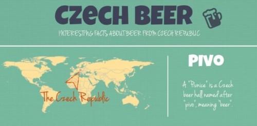 Ceske pivo - infografika - nahled