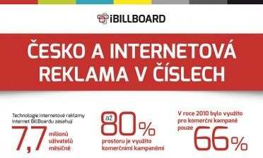 Cesko a internetova reklama v cislech - infografika - nahled