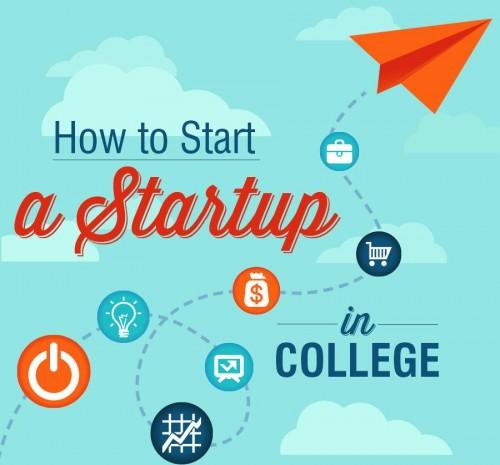 Jak zacit startup na vysoke skole - infografika - nahled