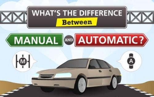 Jaky je rozdil mezi manuálem a automatem - infografika - nahled