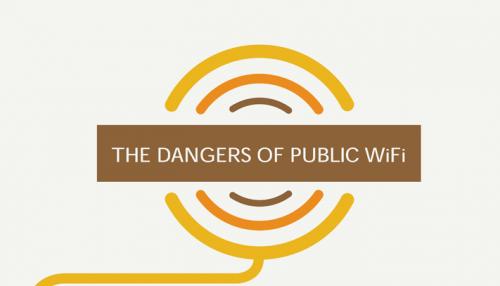 Nebezpeci verejneho wifi pripojeni - infografika - nahled
