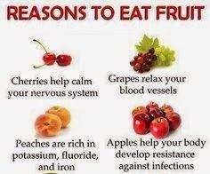 Proc jist ovoce - infografika - nahled