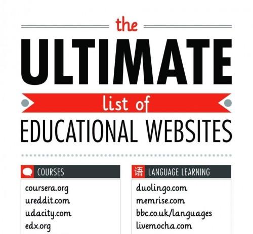 70 webu, co vas neco nauci - infografika - nahled