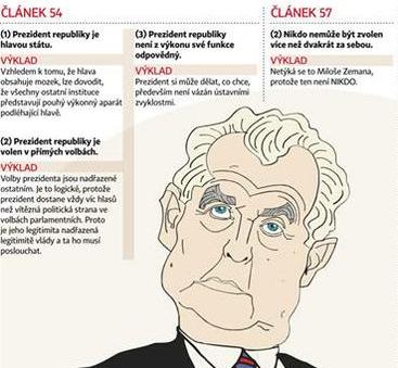 Ustava CR s vykladem pro Milose Zemana - infografika - nahled