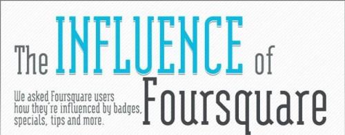 Vliv Foursquare - infografika - nahled