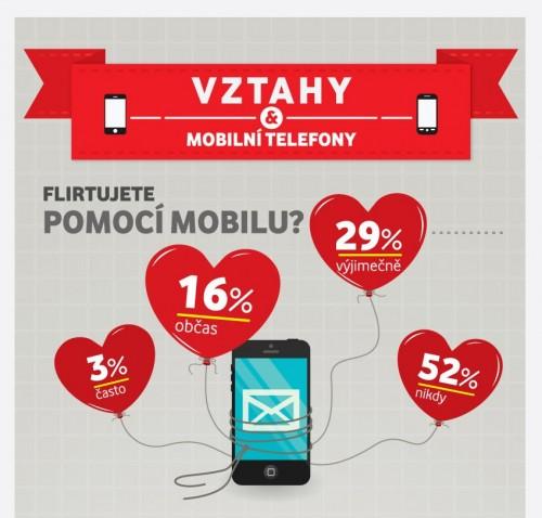 Vztahy a mobilni telefony - infografika - nahled