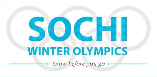 Zimni olympiada v Soci - infografika - nahled