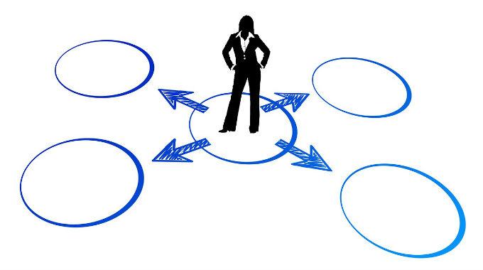 4 Příklady úspěšně Použitých Obsahových Strategií