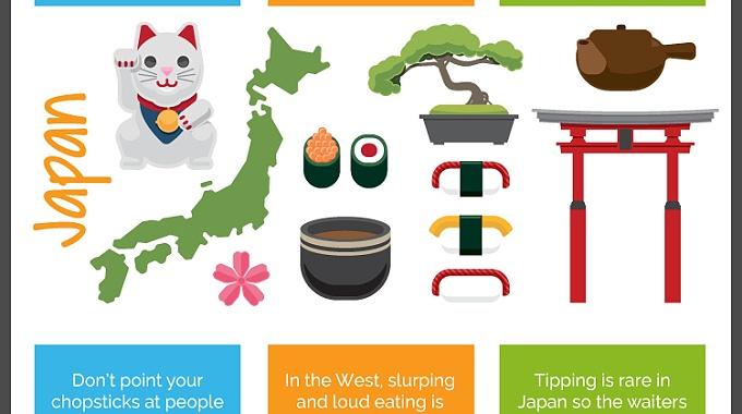dining-etiquette-around-the-world_infografika