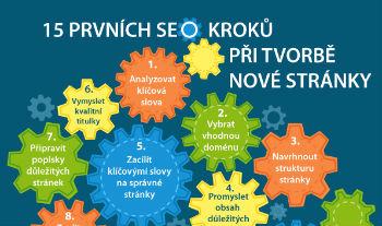 Nový E-book Od Včeliště.cz