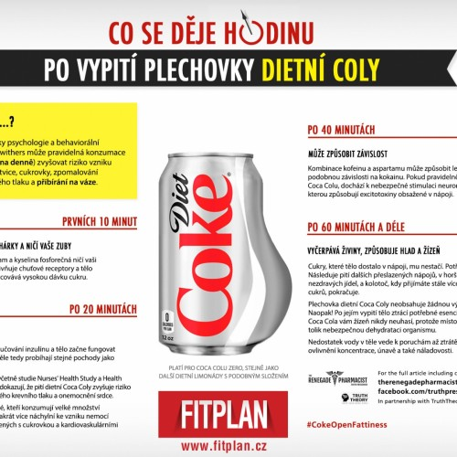 infografika-dietni-kola