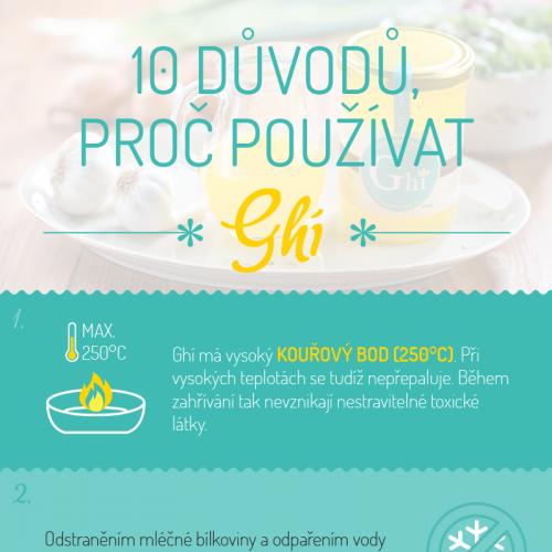 infografika_ghi_mala