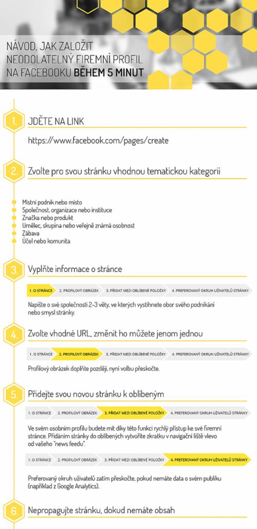 infografika_soc_site_kor_zmensena 1