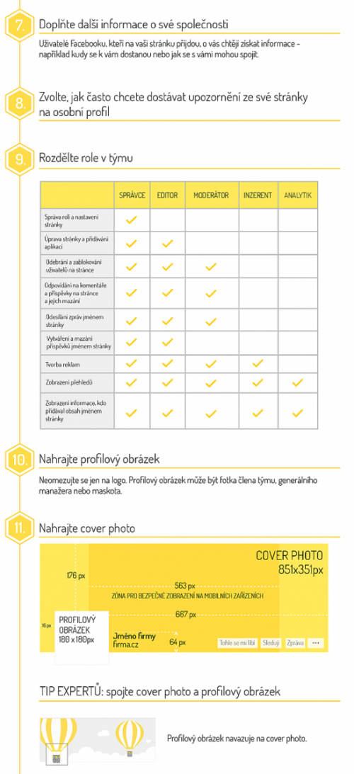 infografika_soc_site_kor_zmensena 2