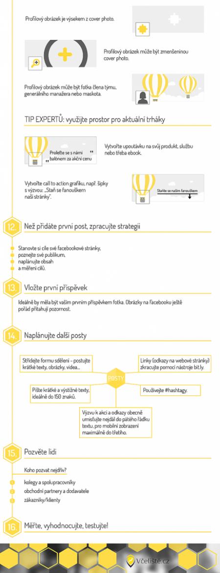 infografika_soc_site_kor_zmensena 3
