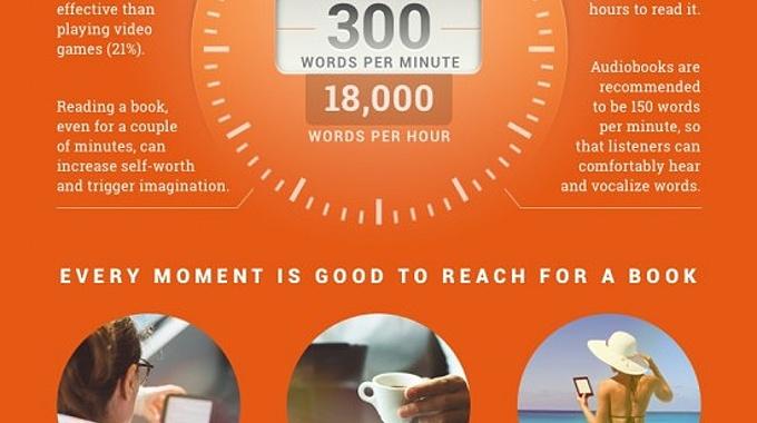 knihy-do-hodiny-infografika