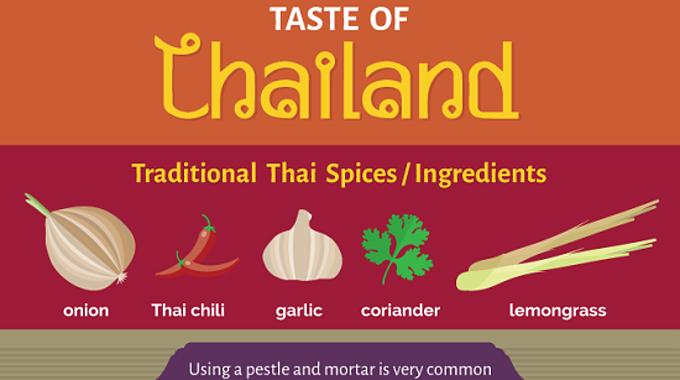 světové-kuchyně-infografika